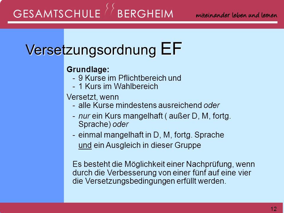 12 Versetzungsordnung EF Versetzungsordnung EF Grundlage: -9 Kurse im Pflichtbereich und -1 Kurs im Wahlbereich Versetzt, wenn -alle Kurse mindestens ausreichend oder -nur ein Kurs mangelhaft ( außer D, M, fortg.
