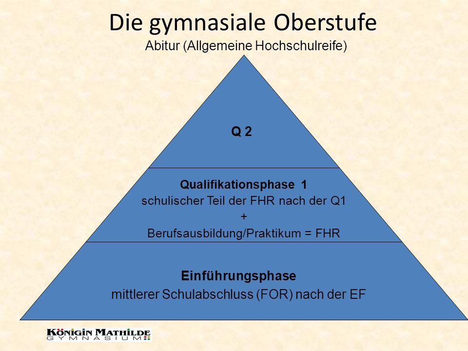 Die gymnasiale Oberstufe Abitur (Allgemeine Hochschulreife) Q 2 Qualifikationsphase 1 schulischer Teil der FHR nach der Q1 + Berufsausbildung/Praktiku