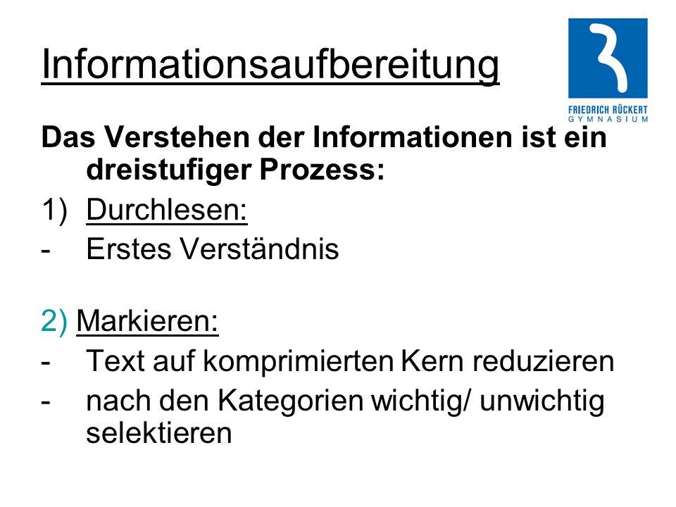 Informationsaufbereitung Das Verstehen der Informationen ist ein dreistufiger Prozess: 1)Durchlesen: -Erstes Verständnis 2) Markieren: -Text auf kompr