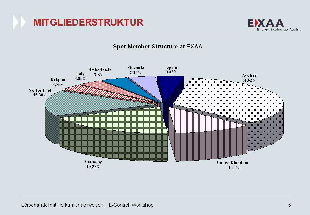 Börsehandel mit Herkunftsnachweisen E-Control Workshop5 EXAA STROM- SPOT MARKT  Handelsaufnahme am 21.