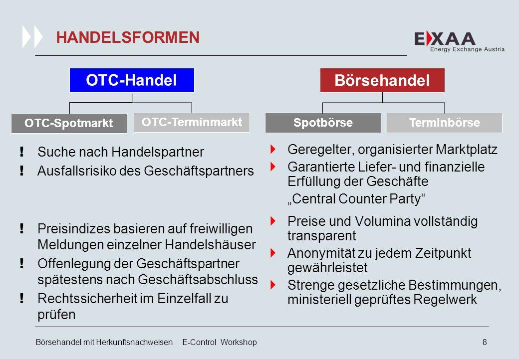 Börsehandel mit Herkunftsnachweisen E-Control Workshop7 MONATL. SPOT UMSATZENTWICKLUNG