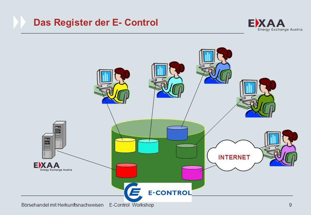 Börsehandel mit Herkunftsnachweisen E-Control Workshop9 Das Register der E- Control USER INTERNET