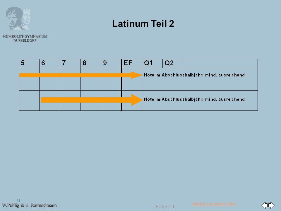 Zurück zur ersten Seite W.Pohlig & E. Rammelmann HUMBOLDT-GYMNASIUM DÜSSELDORF Folie: 11 11 Latinum Teil 2