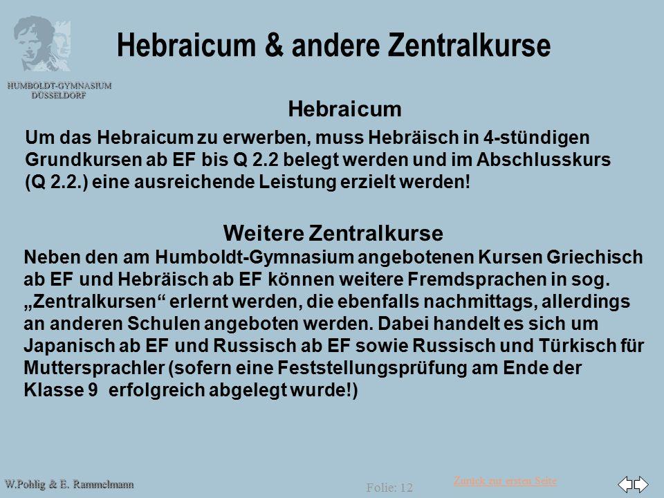 Zurück zur ersten Seite W.Pohlig & E. Rammelmann HUMBOLDT-GYMNASIUM DÜSSELDORF Folie: 12 Hebraicum & andere Zentralkurse Weitere Zentralkurse Neben de