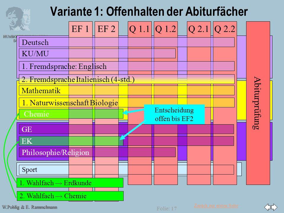 Zurück zur ersten Seite W.Pohlig & E. Rammelmann HUMBOLDT-GYMNASIUM DÜSSELDORF Folie: 17 Variante 1: Offenhalten der Abiturfächer Abiturprüfung Q 2.2E