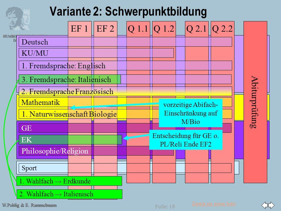 Zurück zur ersten Seite W.Pohlig & E. Rammelmann HUMBOLDT-GYMNASIUM DÜSSELDORF Folie: 18 Variante 2: Schwerpunktbildung Abiturprüfung Q 2.2EF 1EF 2Q 1