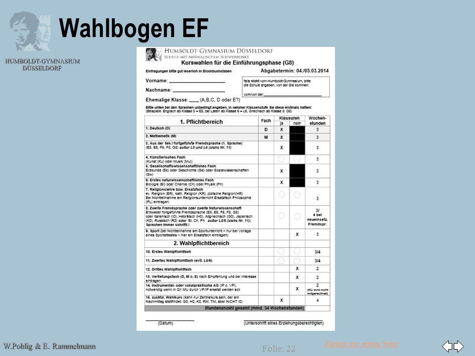 Zurück zur ersten Seite W.Pohlig & E. Rammelmann HUMBOLDT-GYMNASIUM DÜSSELDORF Folie: 22 Wahlbogen EF