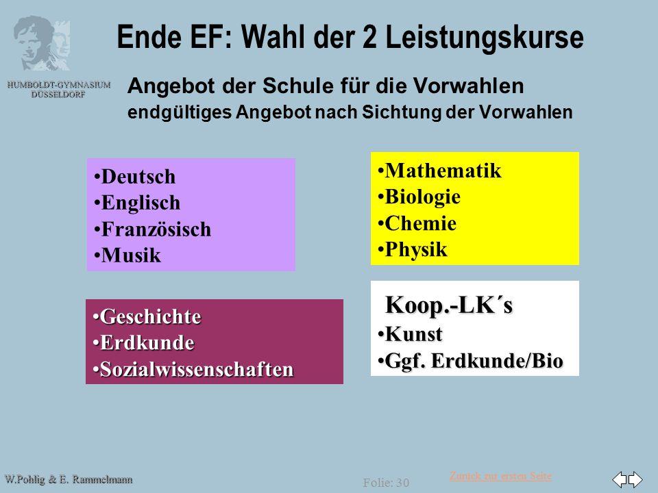 Zurück zur ersten Seite W.Pohlig & E. Rammelmann HUMBOLDT-GYMNASIUM DÜSSELDORF Folie: 30 Ende EF: Wahl der 2 Leistungskurse Angebot der Schule für die