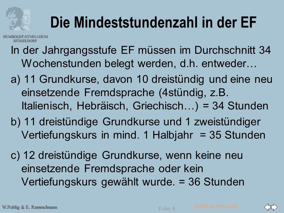 Zurück zur ersten Seite W.Pohlig & E. Rammelmann HUMBOLDT-GYMNASIUM DÜSSELDORF Folie: 8 Die Mindeststundenzahl in der EF In der Jahrgangsstufe EF müss