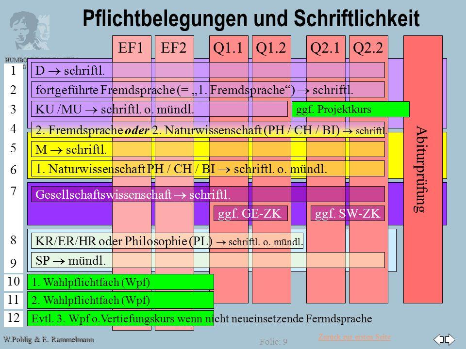 Zurück zur ersten Seite W.Pohlig & E. Rammelmann HUMBOLDT-GYMNASIUM DÜSSELDORF Folie: 9 Pflichtbelegungen und Schriftlichkeit Abiturprüfung Q2.2EF1EF2