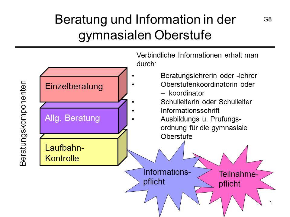 2 Aufbau und Dauer der gymnasialen Oberstufe Abiturprüfung Qualifikations- phase II Qualifikations- phase I Einführungsphase Max.