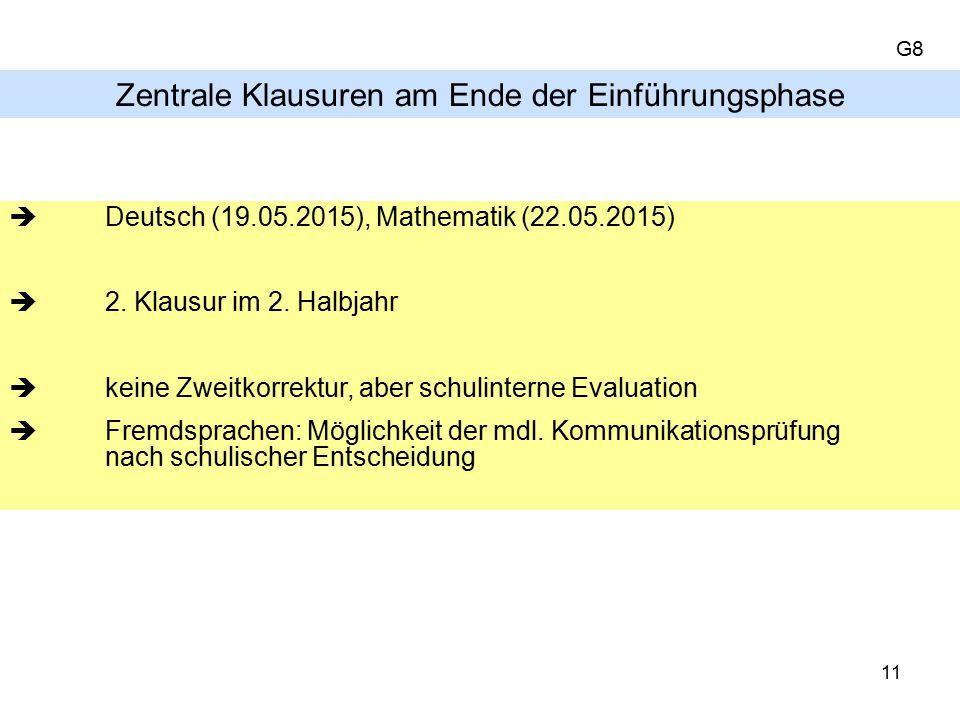 Zentrale Klausuren am Ende der Einführungsphase  Deutsch (19.05.2015), Mathematik (22.05.2015)  2.