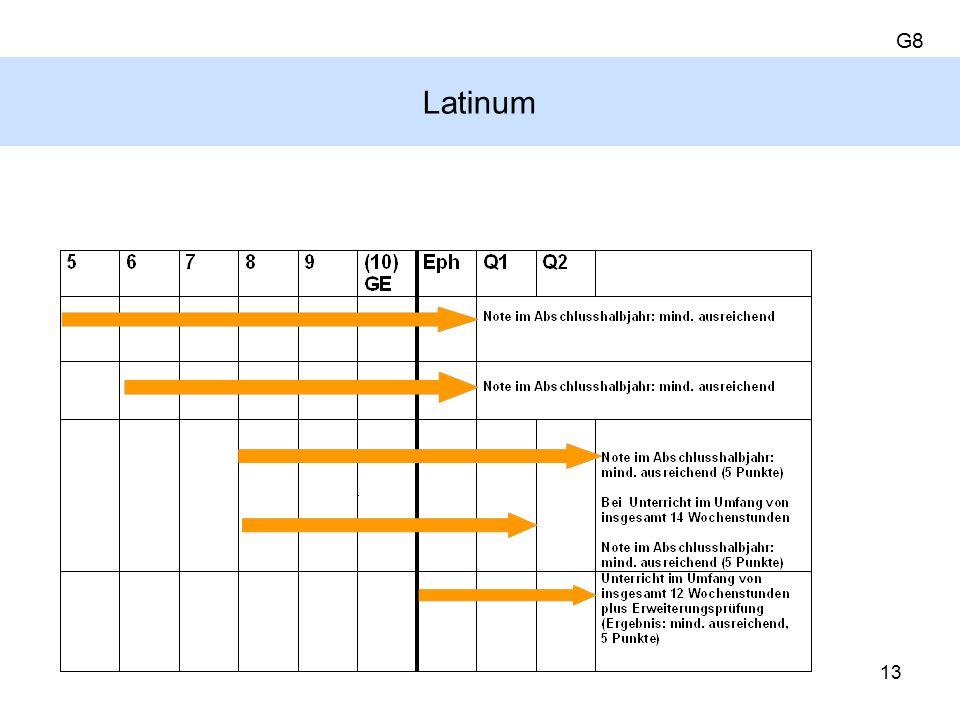 Latinum G8 13