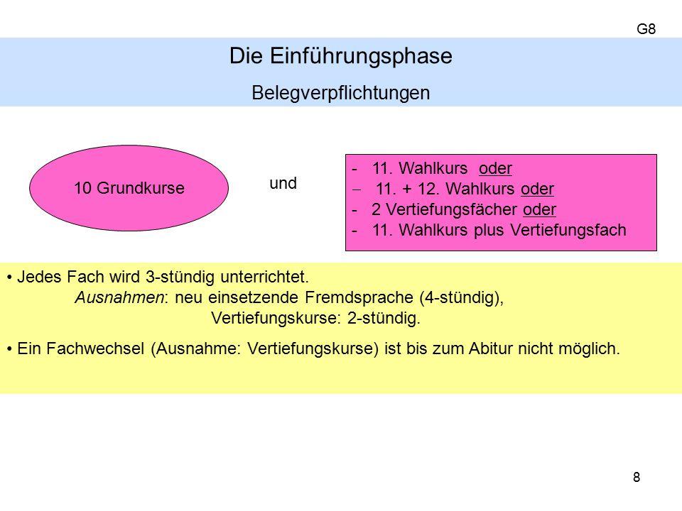 9 Pflichtbelegung in der EP (Jg 10) Einführungsphase JgSt 10 – Regelfall 34 WST Gesellschafts- wiss.