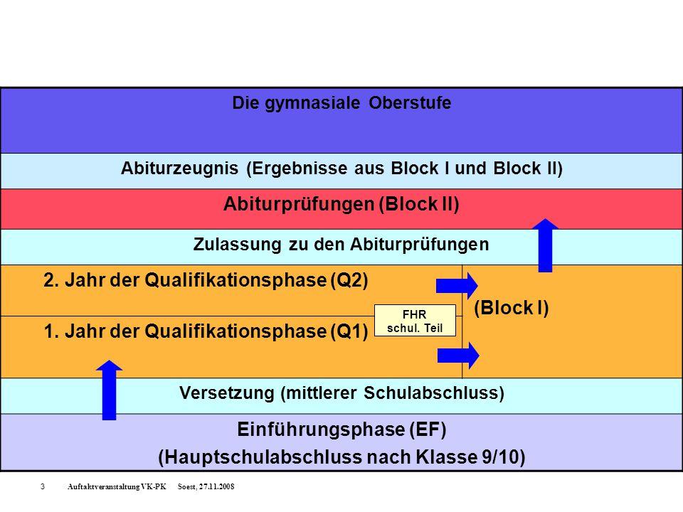 Auftaktveranstaltung VK-PK Soest, 27.11.20083 Die gymnasiale Oberstufe Abiturzeugnis (Ergebnisse aus Block I und Block II) Abiturprüfungen (Block II)