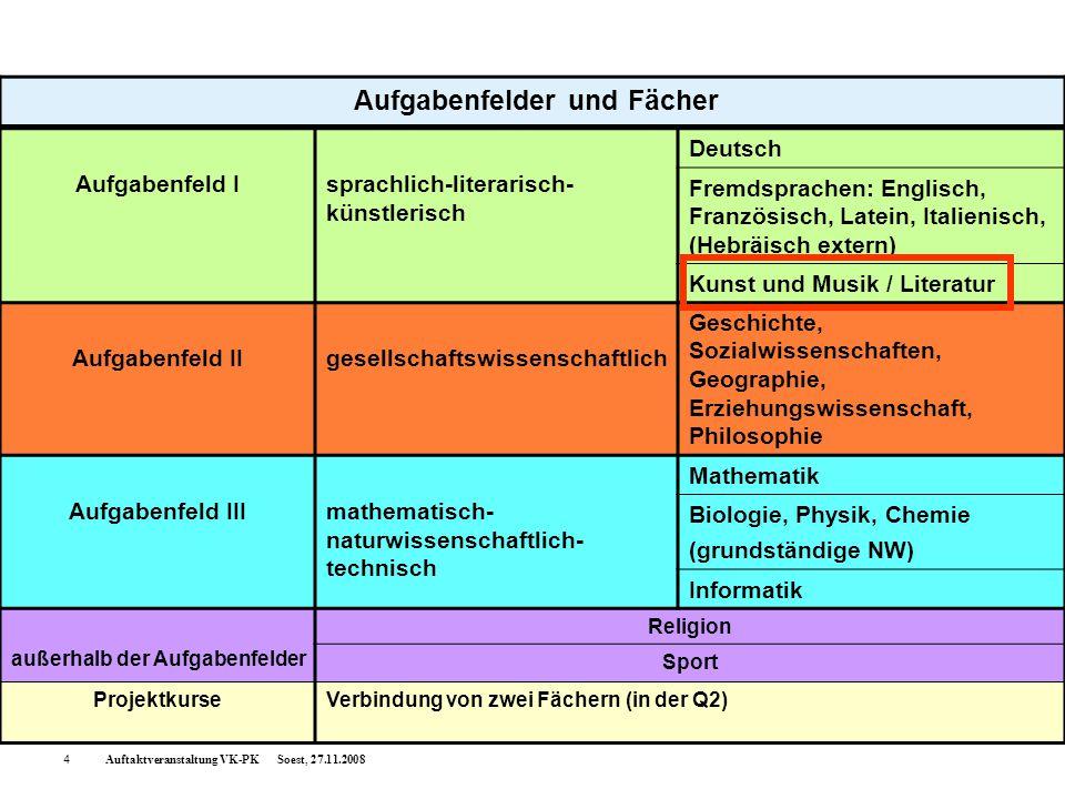 Auftaktveranstaltung VK-PK Soest, 27.11.20084 Aufgabenfelder und Fächer Aufgabenfeld Isprachlich-literarisch- künstlerisch Deutsch Fremdsprachen: Engl