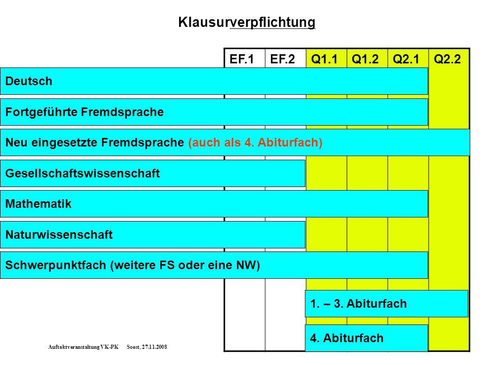 Auftaktveranstaltung VK-PK Soest, 27.11.2008 Klausurverpflichtung EF.1EF.2Q1.1Q1.2Q2.1Q2.2 Deutsch Fortgeführte Fremdsprache Neu eingesetzte Fremdspra
