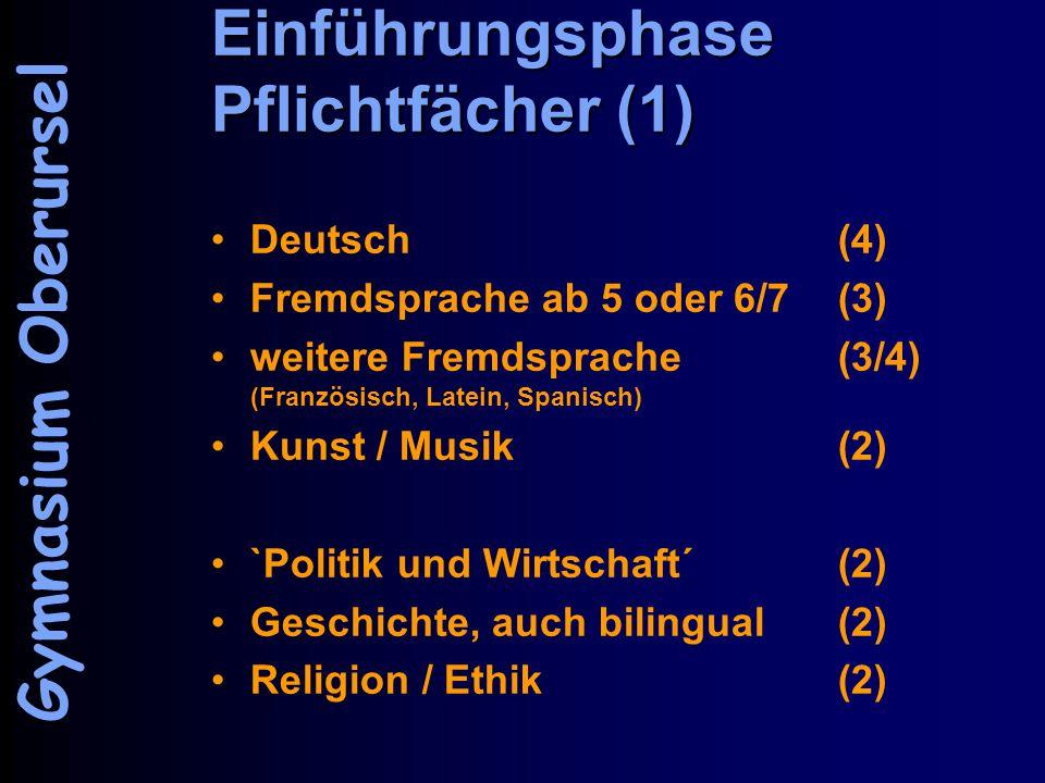 Einführungsphase Pflichtfächer (1) Deutsch(4) Fremdsprache ab 5 oder 6/7(3) weitere Fremdsprache(3/4) (Französisch, Latein, Spanisch) Kunst / Musik(2) `Politik und Wirtschaft´(2) Geschichte, auch bilingual(2) Religion / Ethik(2) Gymnasium Oberursel