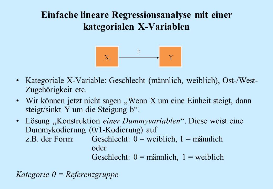 Einfache lineare Regressionsanalyse mit einer kategorialen X-Variablen Kategoriale X-Variable: Geschlecht (männlich, weiblich), Ost-/West- Zugehörigke