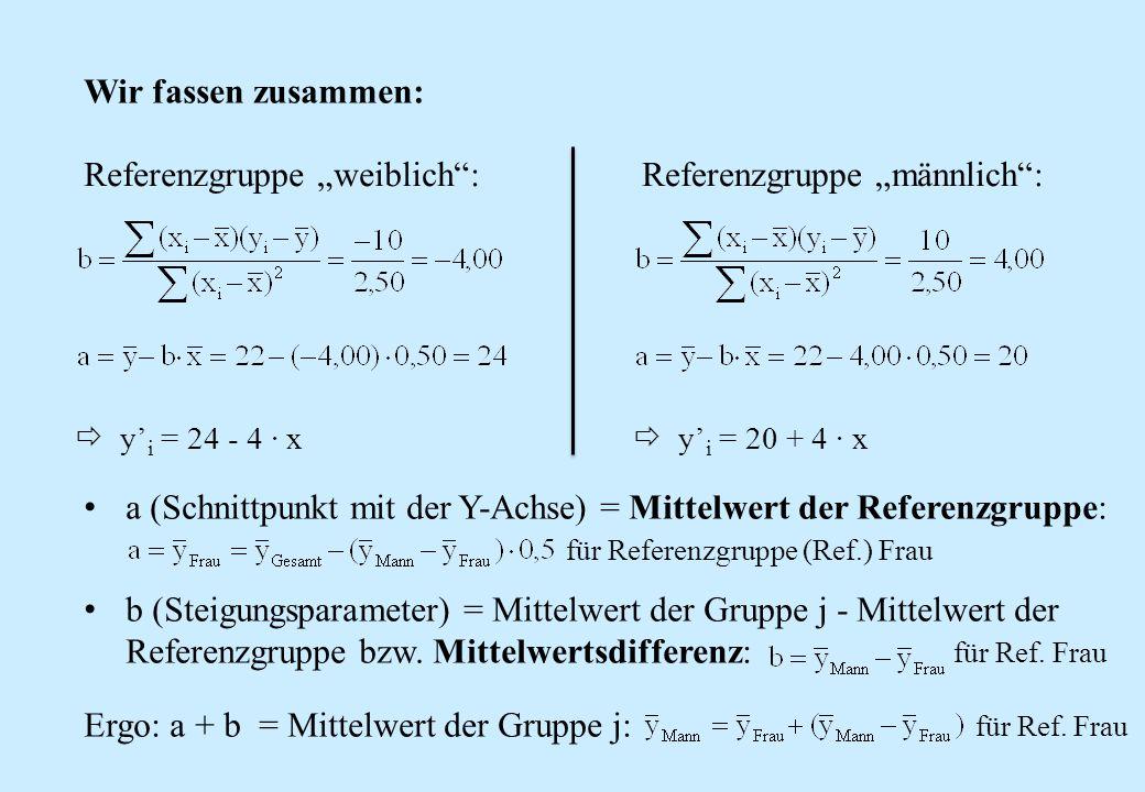 Wir fassen zusammen: a (Schnittpunkt mit der Y-Achse) = Mittelwert der Referenzgruppe: für Referenzgruppe (Ref.) Frau b (Steigungsparameter) = Mittelw