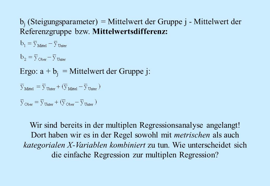 b j (Steigungsparameter) = Mittelwert der Gruppe j - Mittelwert der Referenzgruppe bzw. Mittelwertsdifferenz: Ergo: a + b j = Mittelwert der Gruppe j: