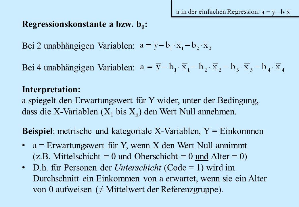 Regressionskonstante a bzw. b 0 : Interpretation: a spiegelt den Erwartungswert für Y wider, unter der Bedingung, dass die X-Variablen (X 1 bis X n )