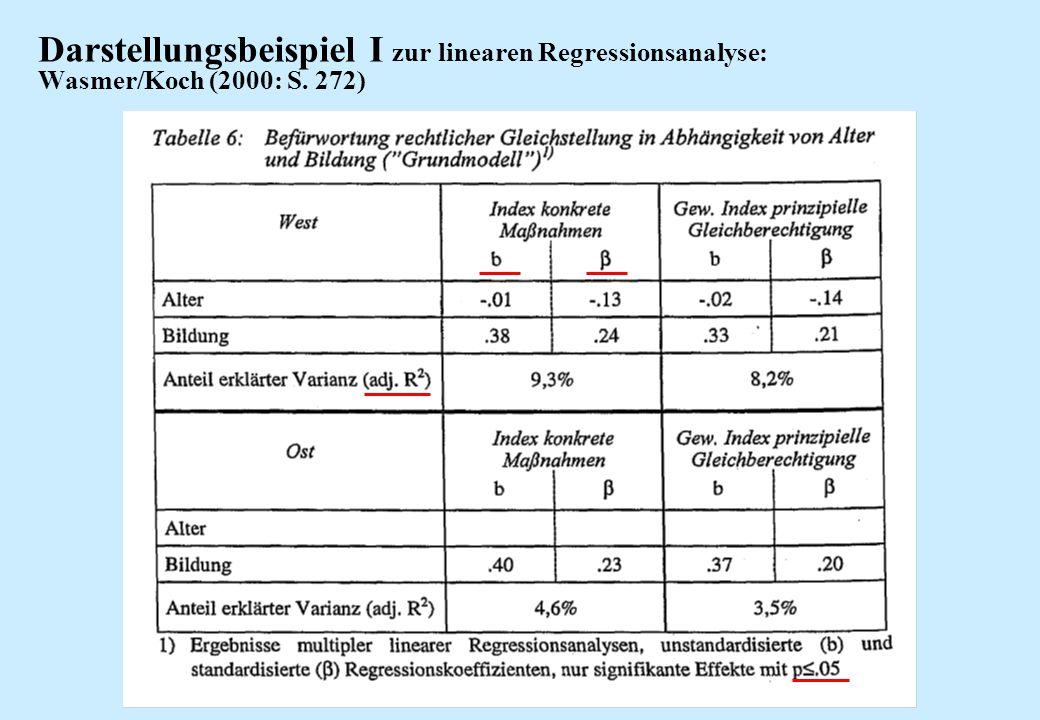 Darstellungsbeispiel I zur linearen Regressionsanalyse: Wasmer/Koch (2000: S. 272)