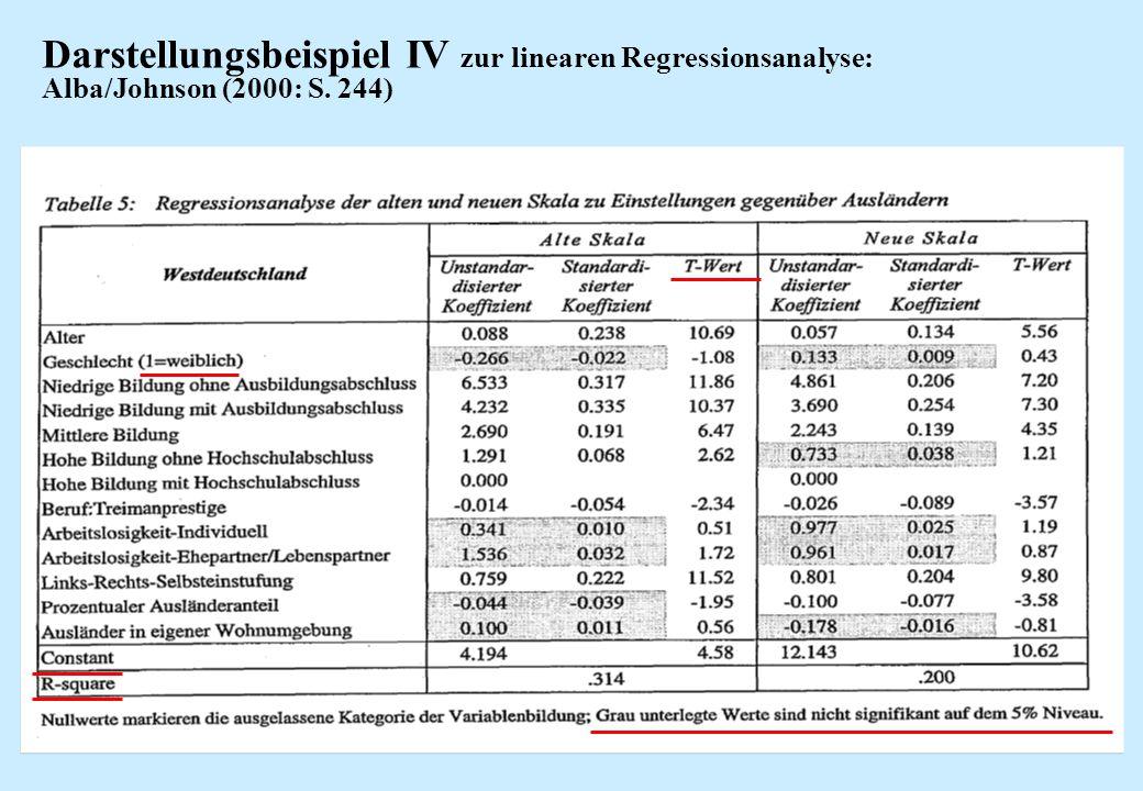 Darstellungsbeispiel IV zur linearen Regressionsanalyse: Alba/Johnson (2000: S. 244)