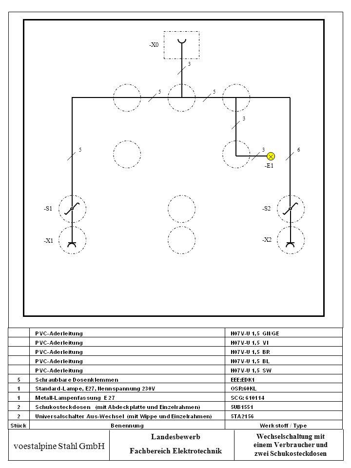 Landesbewerb Fachbereich Elektrotechnik Wechselschaltung mit einem Verbraucher und zwei Schukosteckdosen -E1 -X2 -X1 -S1-S2 3 3 563 55 -X0 voestalpine