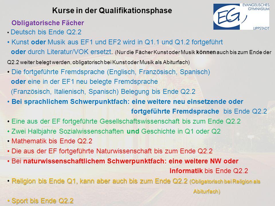 Kurse in der Qualifikationsphase Deutsch bis Ende Q2.2 Kunst oder Musik aus EF1 und EF2 wird in Q1.1 und Q1.2 fortgeführt oder durch Literatur/VOK ersetzt.