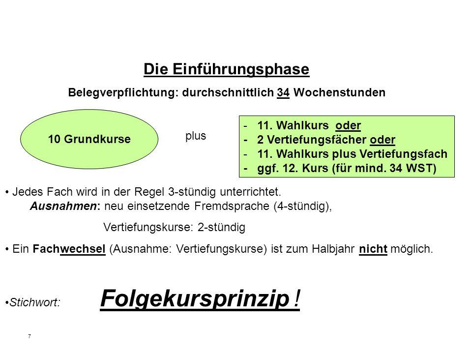 7 10 Grundkurse - 11. Wahlkurs oder - 2 Vertiefungsfächer oder - 11.
