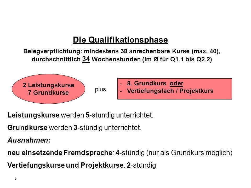 9 Belegverpflichtung: mindestens 38 anrechenbare Kurse (max.