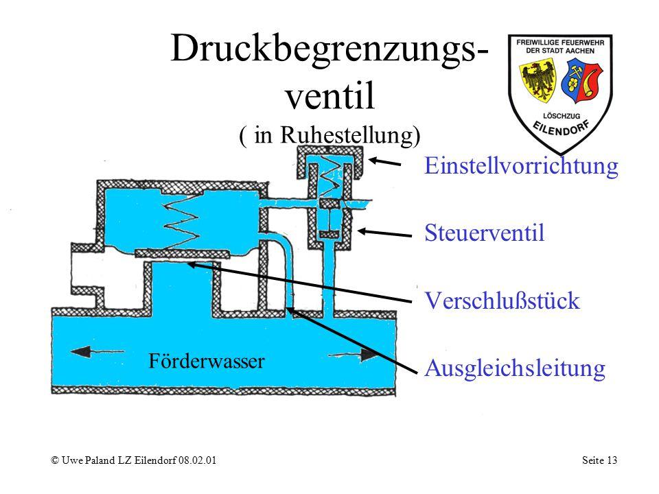 Verteiler © Uwe Paland LZ Eilendorf 08.02.01 Seite 12 Tragegriff Schraubventil Gehäuse B - Festkupplung