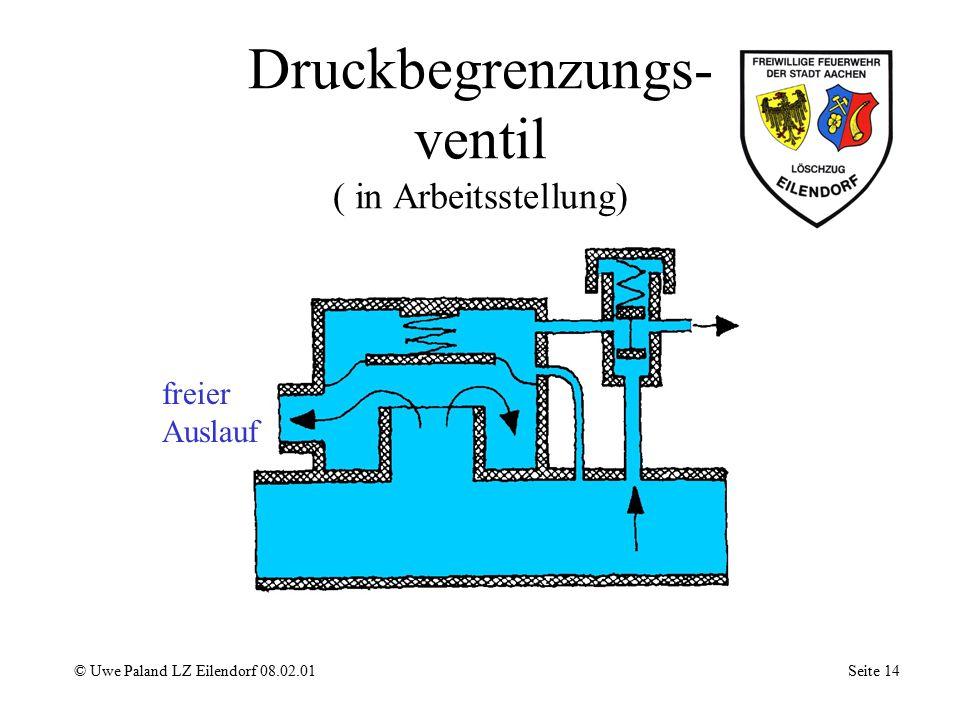 Druckbegrenzungs- ventil ( in Ruhestellung) © Uwe Paland LZ Eilendorf 08.02.01 Seite 13 Einstellvorrichtung Steuerventil Verschlußstück Ausgleichsleit