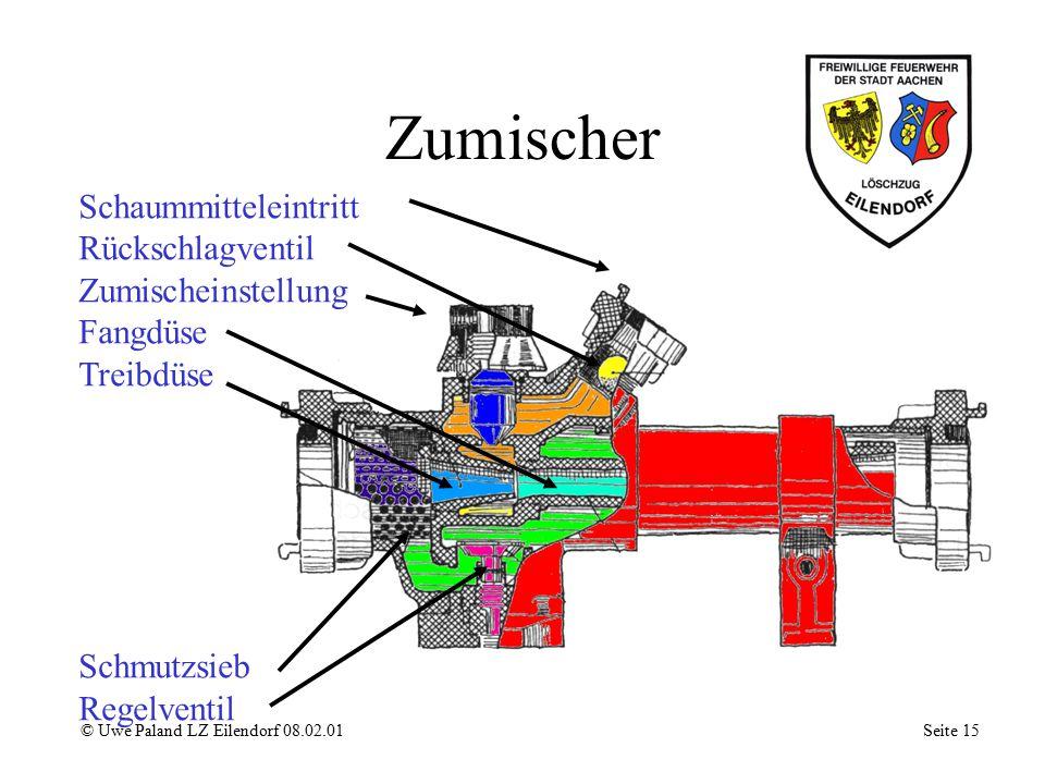Druckbegrenzungs- ventil ( in Arbeitsstellung) © Uwe Paland LZ Eilendorf 08.02.01 Seite 14 freier Auslauf
