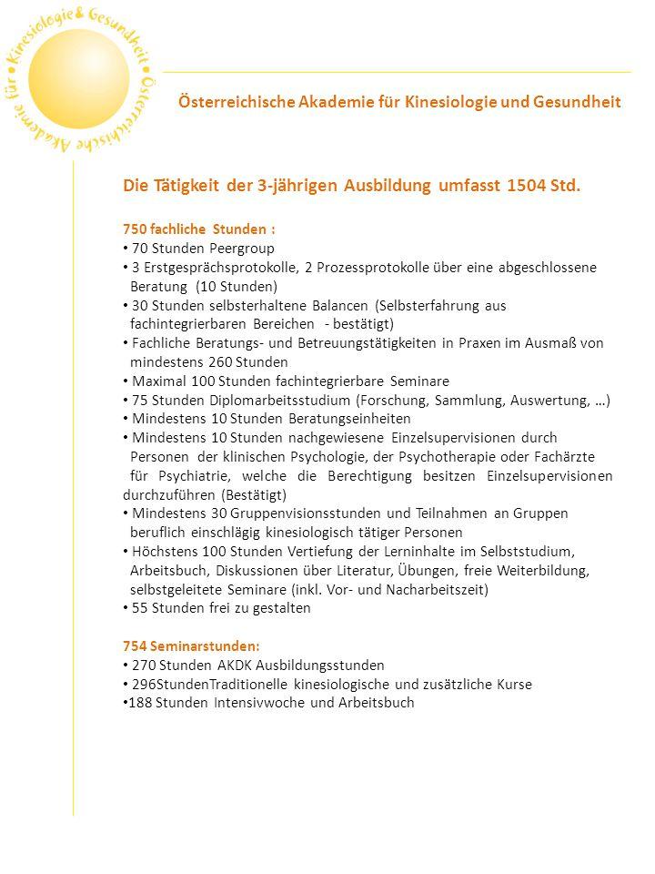 Die Tätigkeit der 3-jährigen Ausbildung umfasst 1504 Std. 750 fachliche Stunden : 70 Stunden Peergroup 3 Erstgesprächsprotokolle, 2 Prozessprotokolle