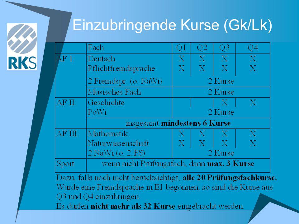 Leistungskursbereich  Die Ergebnisse aus den jeweils 4 Leistungskursen der beiden Leistungsfächer in Q1 bis Q4 in zweifacher Wertung, wobei in 5 der 8 LK mindestens 5 Punkte erreicht sein müssen.
