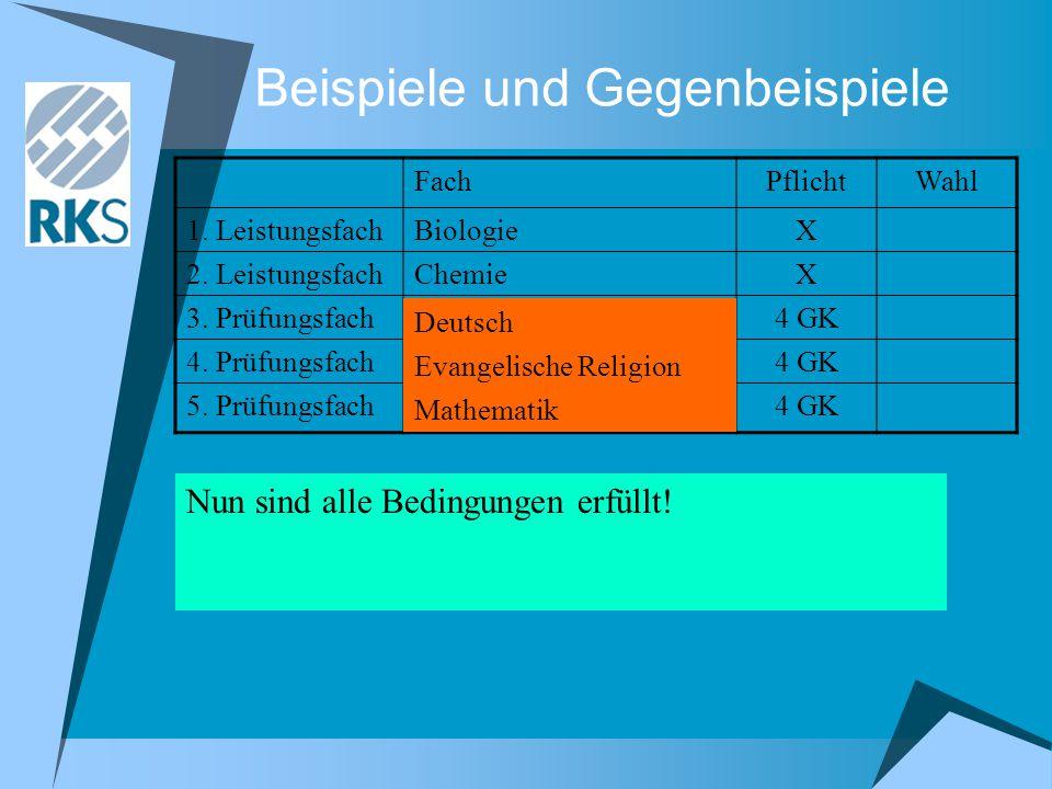 Beispiele und Gegenbeispiele FachPflichtWahl 1. LeistungsfachBiologieX 2. LeistungsfachChemieX 3. PrüfungsfachMathematik4 GK 4. PrüfungsfachKunst4 GK