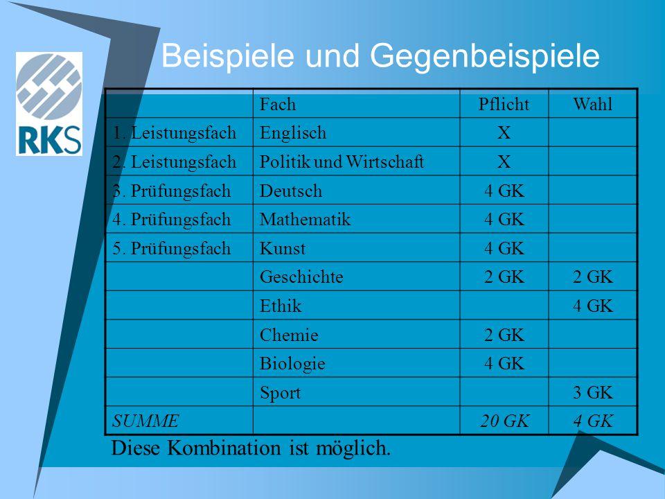 Beispiele und Gegenbeispiele FachPflichtWahl 1. LeistungsfachEnglischX 2. LeistungsfachPolitik und WirtschaftX 3. PrüfungsfachDeutsch4 GK 4. Prüfungsf