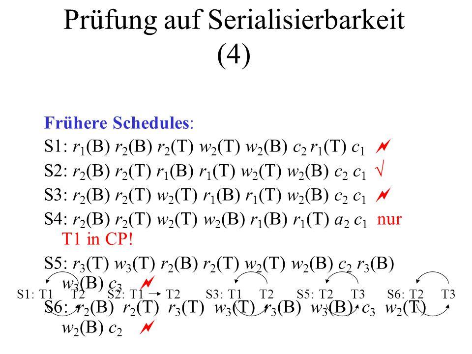 Prüfung auf Serialisierbarkeit (4) Frühere Schedules: S1: r 1 (B) r 2 (B) r 2 (T) w 2 (T) w 2 (B) c 2 r 1 (T) c 1  S2: r 2 (B) r 2 (T) r 1 (B) r 1 (T) w 2 (T) w 2 (B) c 2 c 1  S3: r 2 (B) r 2 (T) w 2 (T) r 1 (B) r 1 (T) w 2 (B) c 2 c 1  S4: r 2 (B) r 2 (T) w 2 (T) w 2 (B) r 1 (B) r 1 (T) a 2 c 1 nur T1 in CP.