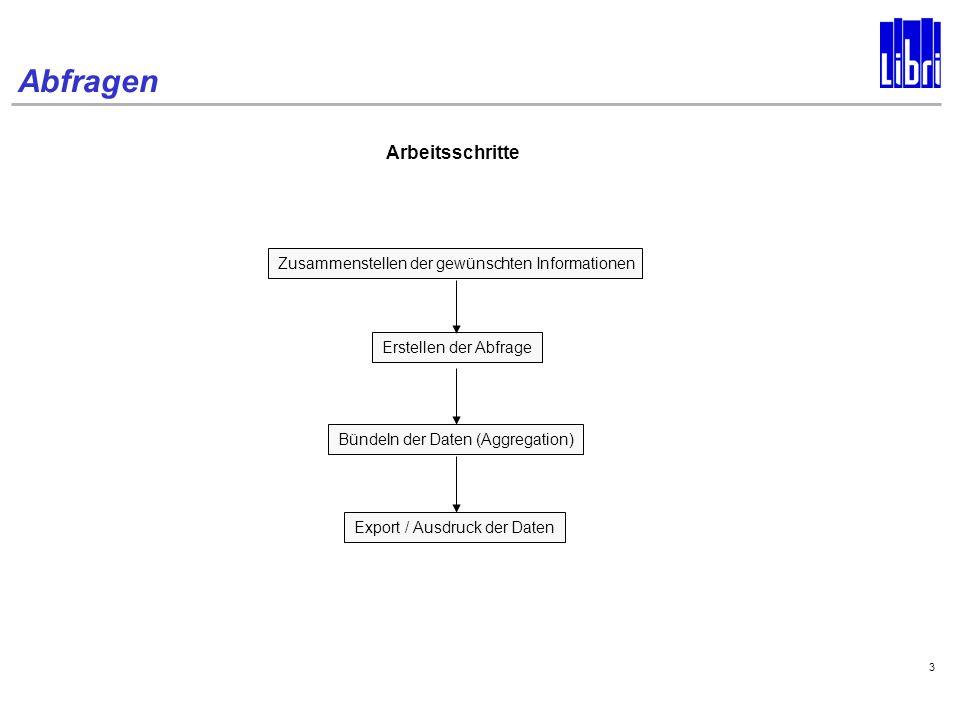 Abfragen 3 Erstellen der Abfrage Zusammenstellen der gewünschten Informationen Bündeln der Daten (Aggregation) Export / Ausdruck der Daten Arbeitsschritte