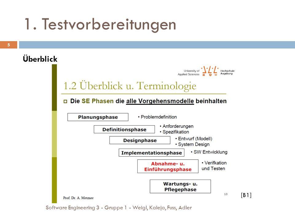 1. Testvorbereitungen Software Engineering 3 - Gruppe 1 - Weigl, Kaleja, Fuss, Adler 5 Überblick [B1]