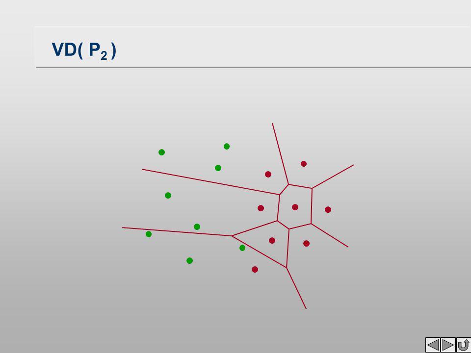 P1P1 P2P2 Split P