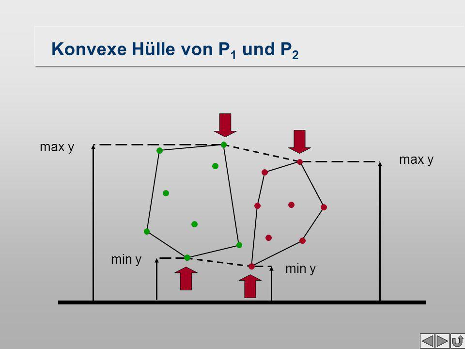 Konstruktion des trennenden Kantenzuges Was wissen wir über den trennenden Kantenzug? monoton in Nord-Süd-Richtung jede Kante ist Grenze (Mittelsenkre
