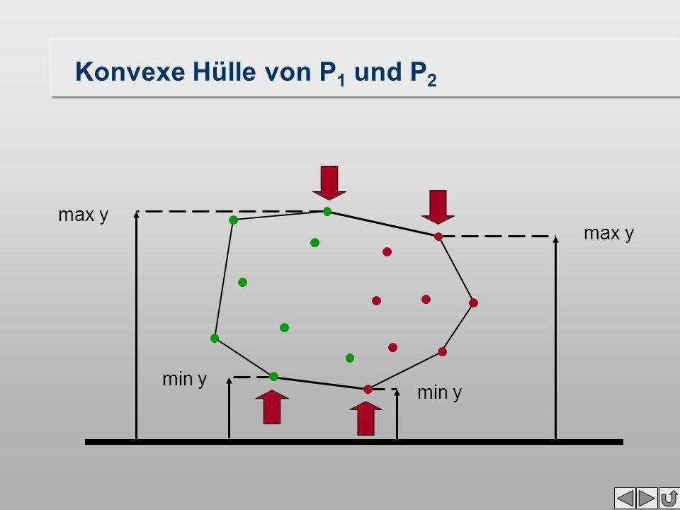 max y min y max y Konvexe Hülle von P 1 und P 2