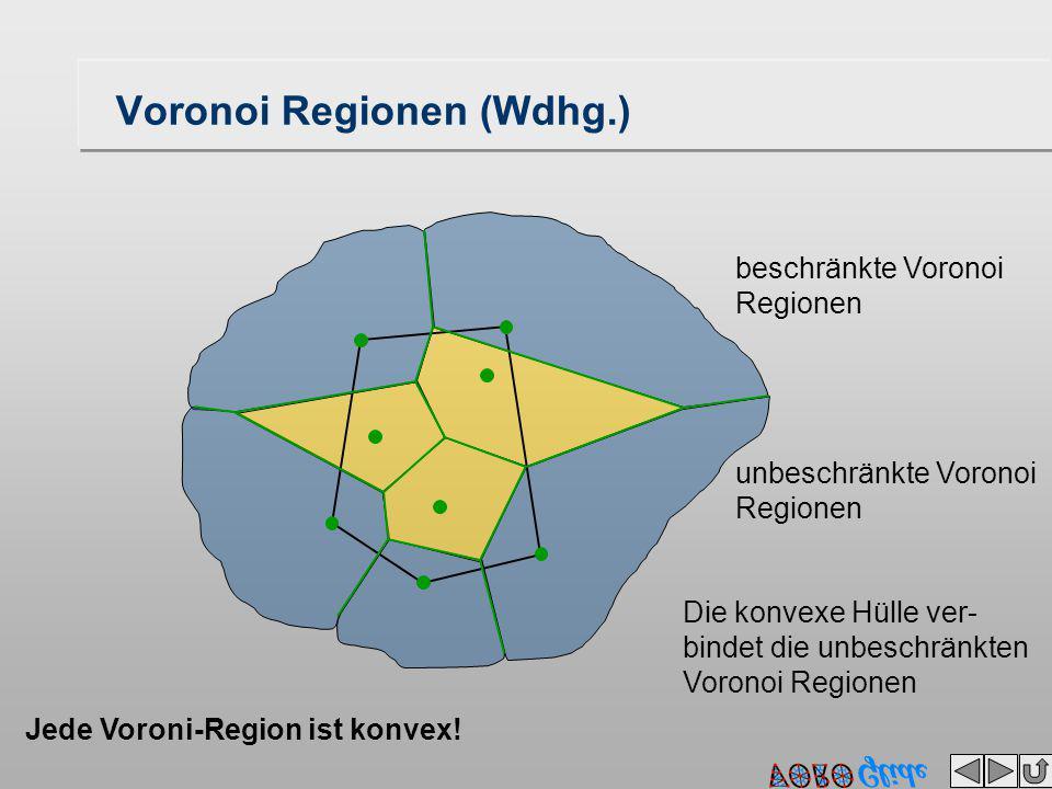 Institut für Kartographie und Geoinformation Prof. Dr. Lutz Plümer Geoinformation II 6. Sem. Vorlesung 5 11. Mai 2000 Konstruktion des Voronoi-Diagram