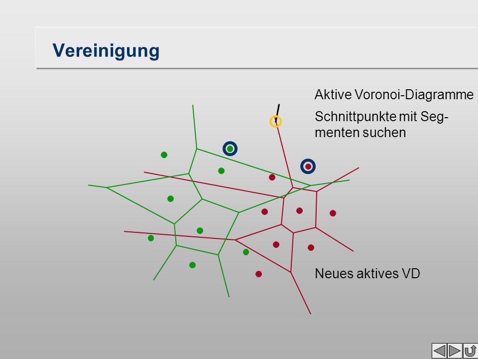 Aktive Voronoi-Diagramme Schnittpunkte mit Seg- menten suchen