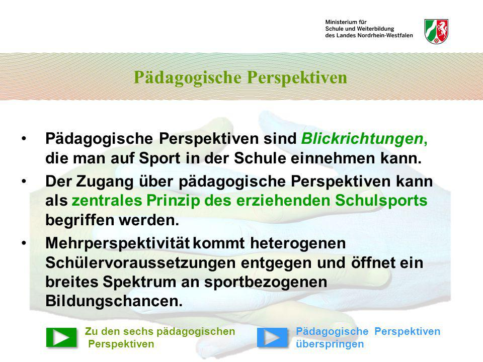 Pädagogische Perspektiven Pädagogische Perspektiven sind Blickrichtungen, die man auf Sport in der Schule einnehmen kann. Der Zugang über pädagogische