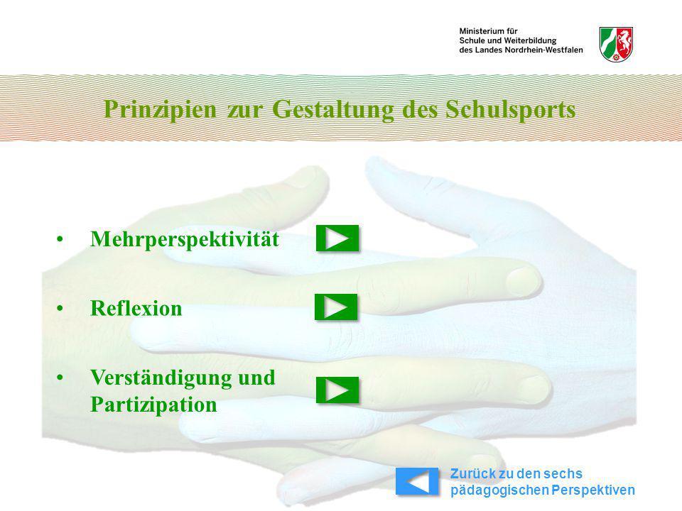 Prinzipien zur Gestaltung des Schulsports Mehrperspektivität Reflexion Verständigung und Partizipation Zurück zu den sechs pädagogischen Perspektiven