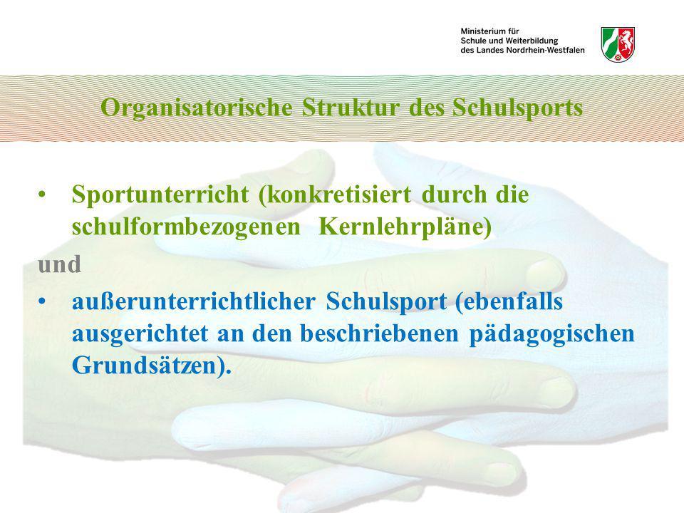 Organisatorische Struktur des Schulsports Sportunterricht (konkretisiert durch die schulformbezogenen Kernlehrpläne) und außerunterrichtlicher Schulsp